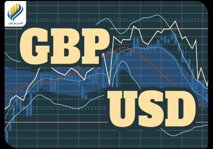 تحلیل فاندامنتال GBP/USD